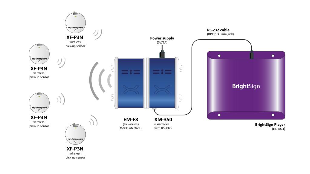 wireless-pickup-detection