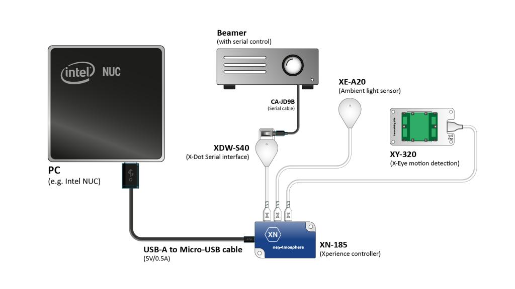 x-dot-serial-interface-on-xn-185